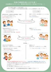 賃貸併用購入VS賃貸物件